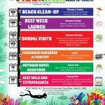 Reef Week: 26 March to 1 April